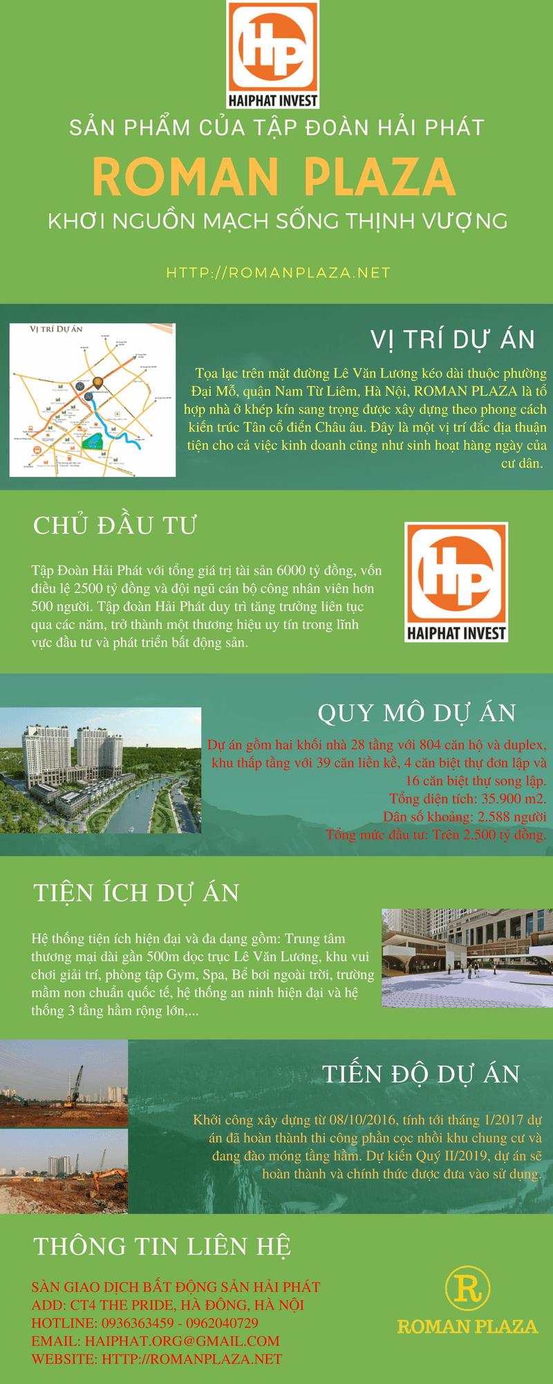 Infographic dự án Roman Plaza