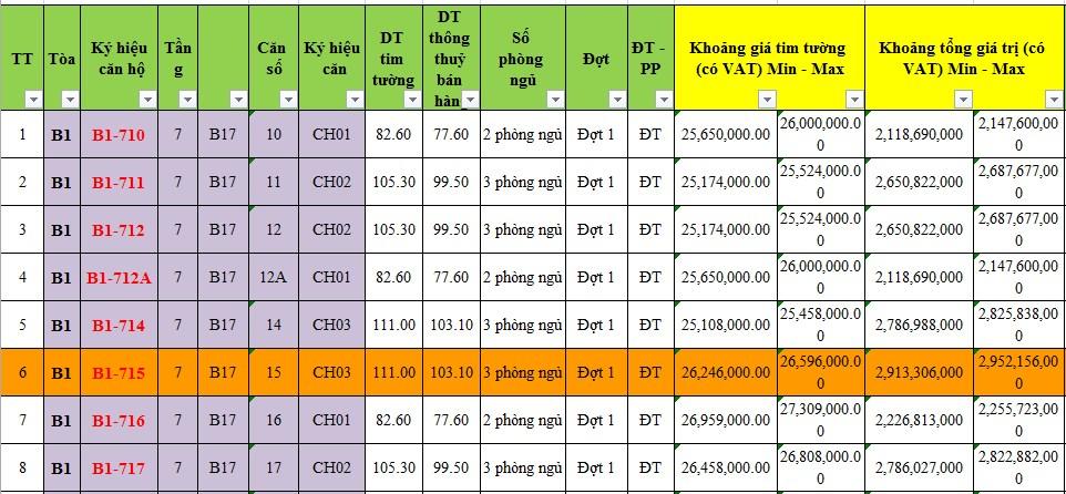 Bang Hang Roman Plaza Dot 1 Thang 6 04