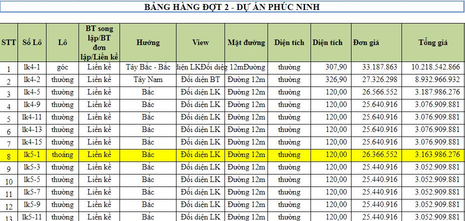 Bang Gia Dat Nen Du An KDT Phuc Ninh
